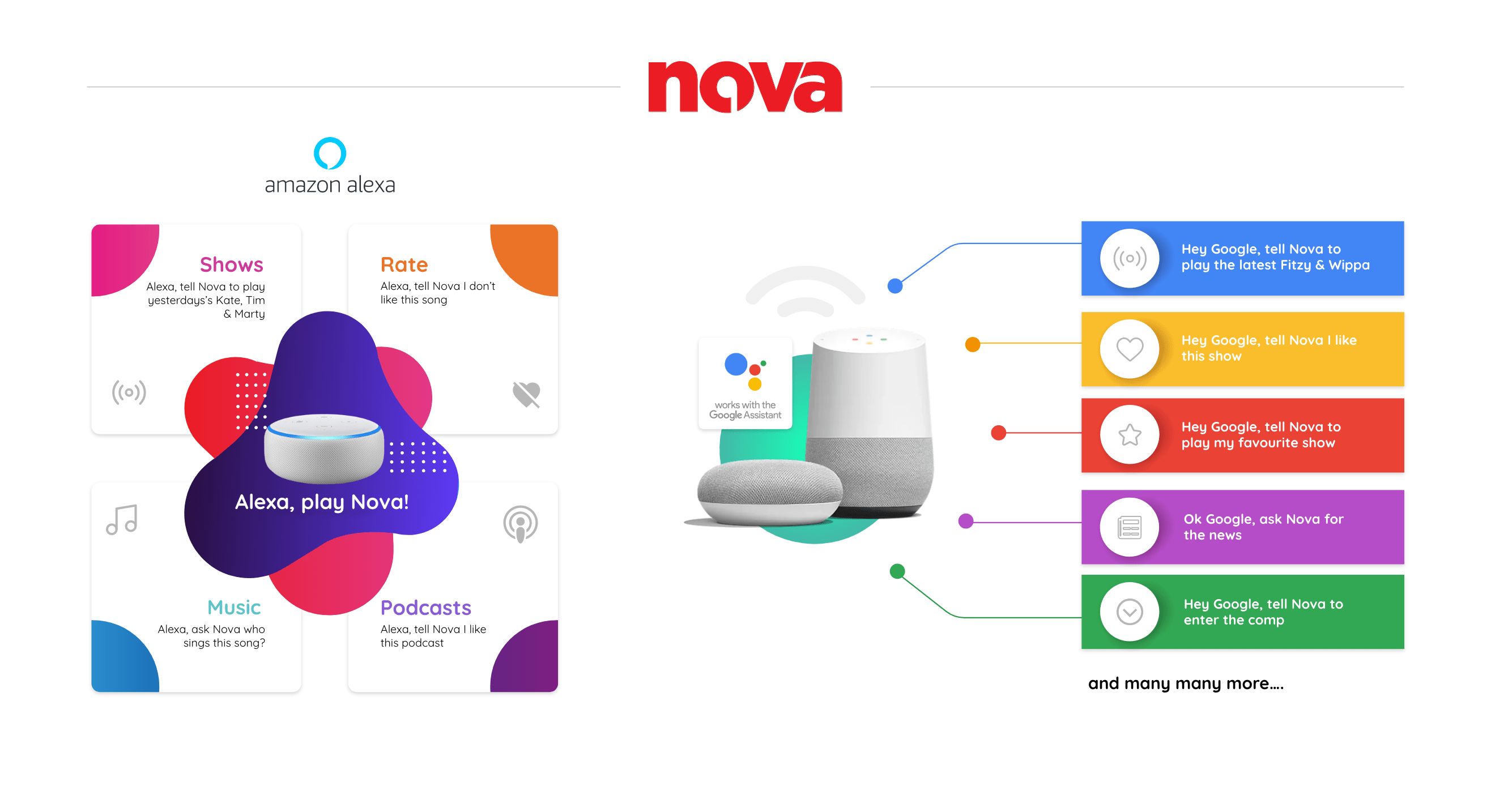 Nova_Smart_Speaker_Innovation